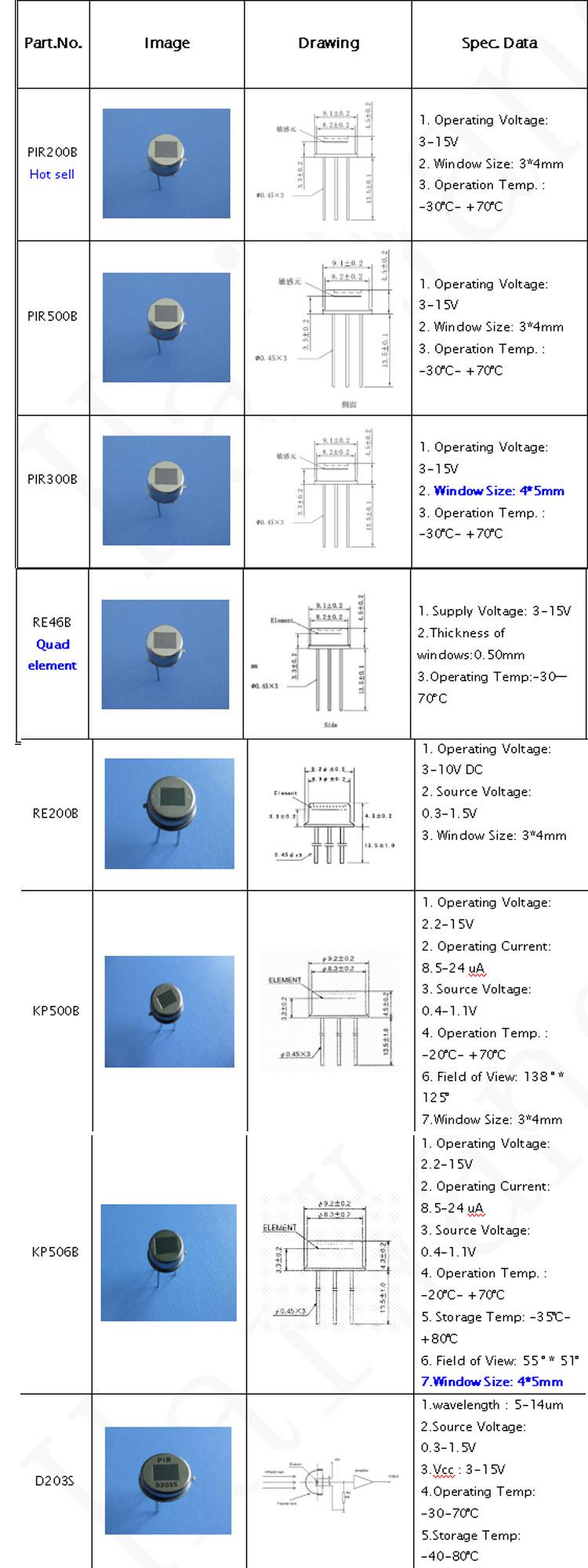 Lhi968 Pir Motion Sensor For Alarm Circuit China Sensors Using Integrated Pyroelectric Series Your Choice