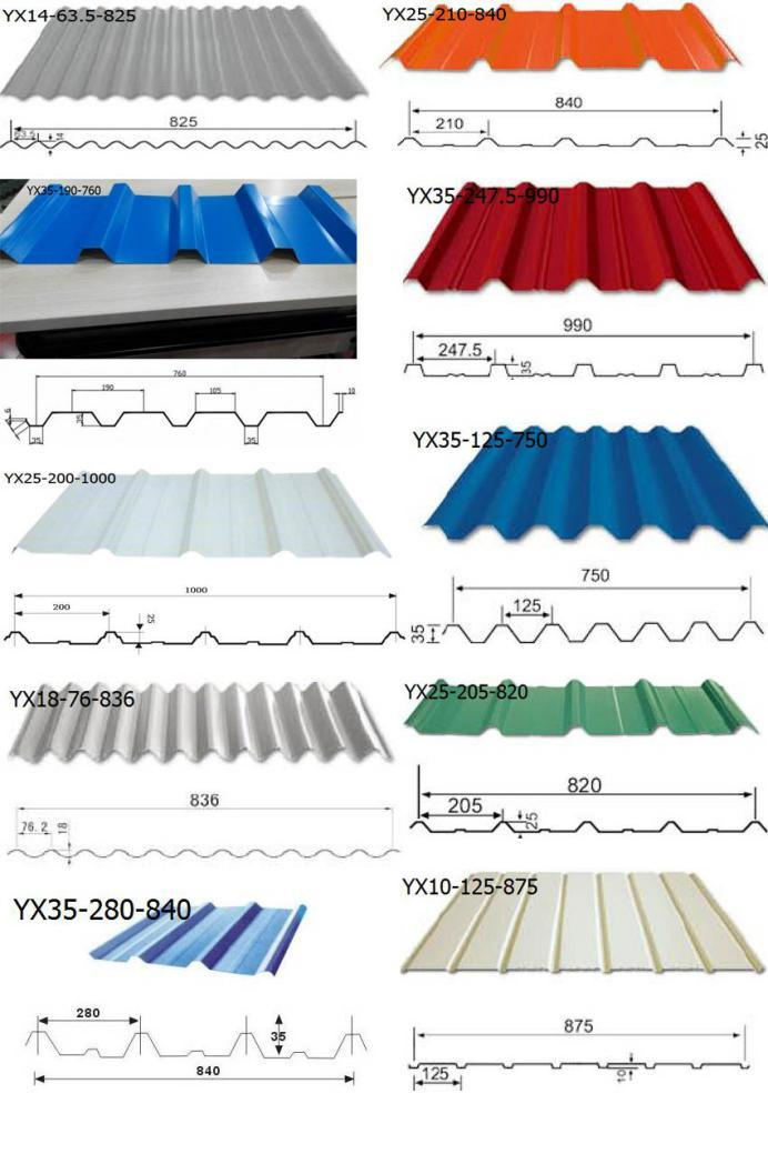 Local Metal Roofing Suppliers Metal Roof Material Cost China Roofing Sheet Steel Roofing Sheet Made In China Com
