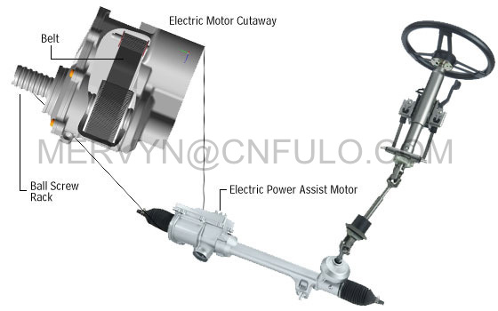The Electromechanical Steering System From Bmw Zf Systems And Conech Consists Basically Of An Electric Motor A Recirculating Ball