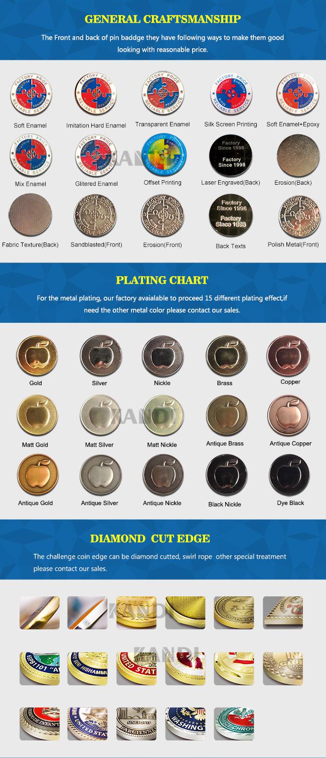 Custom Die Casting Enamel Antique Metal Coin Soft Navy Hard Enamel Silver Air Force USA Usn Coin Souvenir Challenge Coin