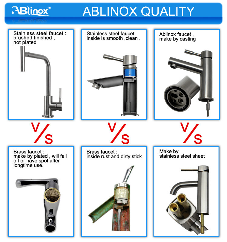 Ablinox Stainless Steel Single Handle Classic Design Basin/Sink/Kitchen Faucet/Mixer with Cupc