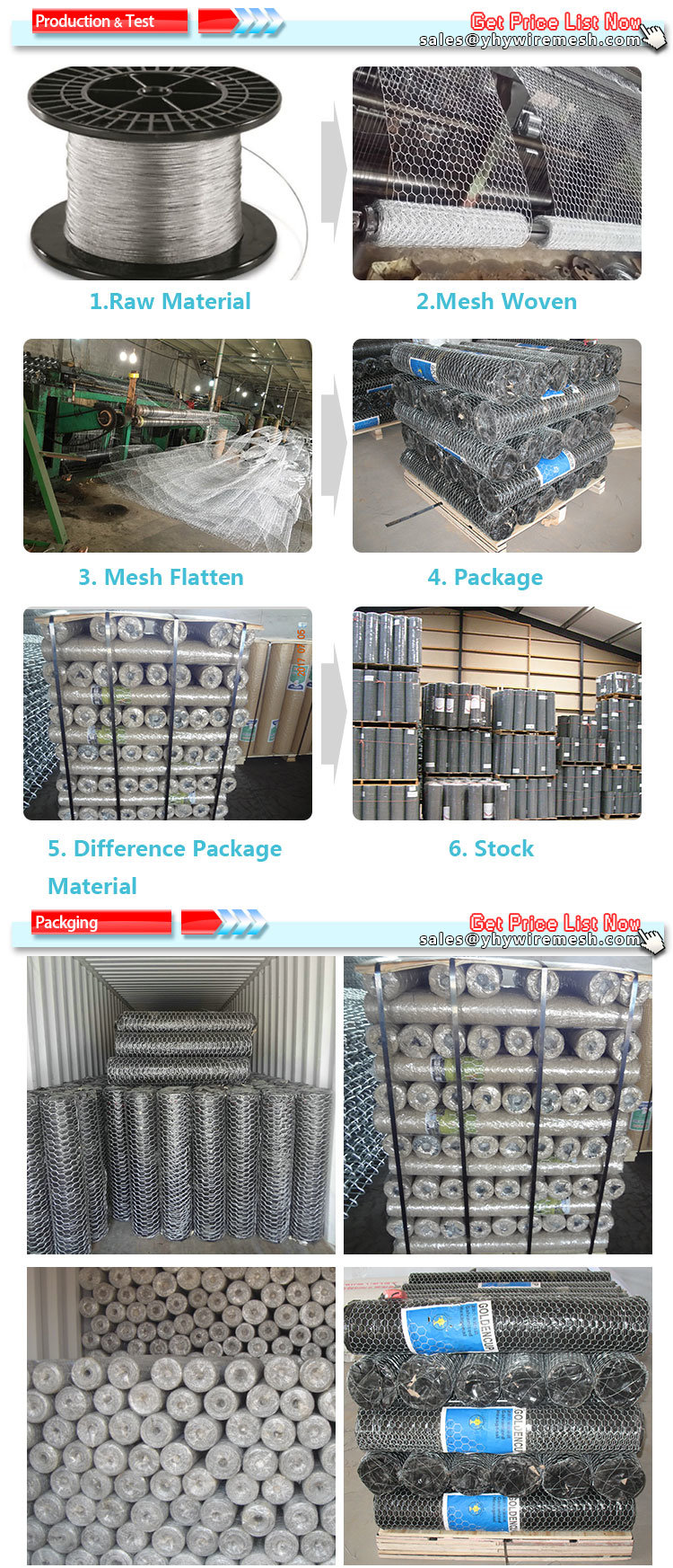 Galvanized PVC Coated Hex Iron Wire Mesh Fence - China Wire Mesh ...