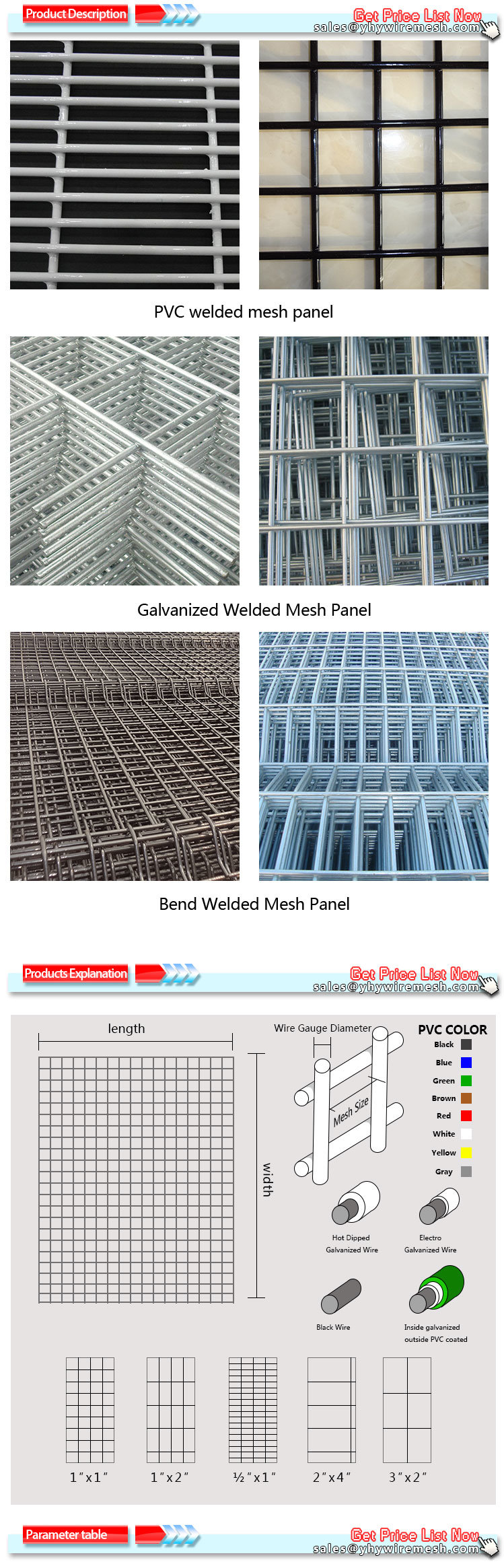 Magnificent Welded Wire Fabric Size Chart Gallery - Electrical ...