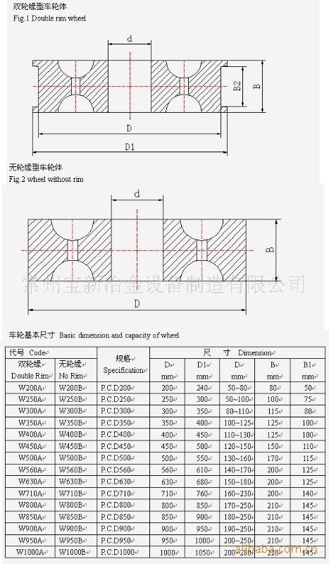 Crane Wheels Diagram - Wiring Diagrams on
