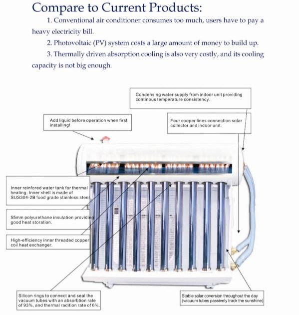 Split de aire acondicionado tkf solar r 35gw split de - Aire acondicionado humidificador ...