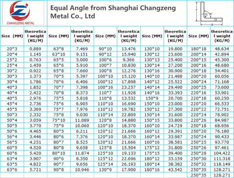 Shanghai Changzeng Metal Co Ltd Mail: ASTM A513 JIS Equivalente 25X25X2 Peso De ângulo De Aço