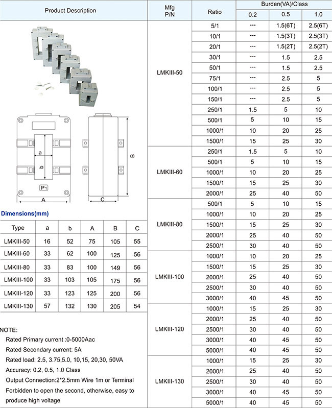 CE and RoHS High Quality Low-Voltage Current Transformer