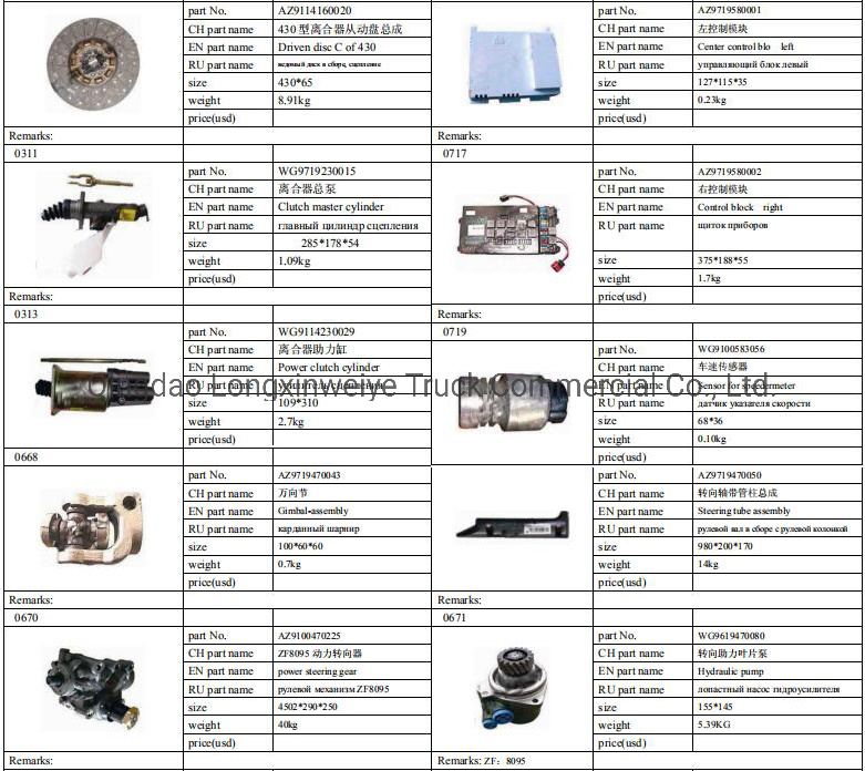 Best Price HOWO Truck Engine Chassis Body Spare Parts for Sale