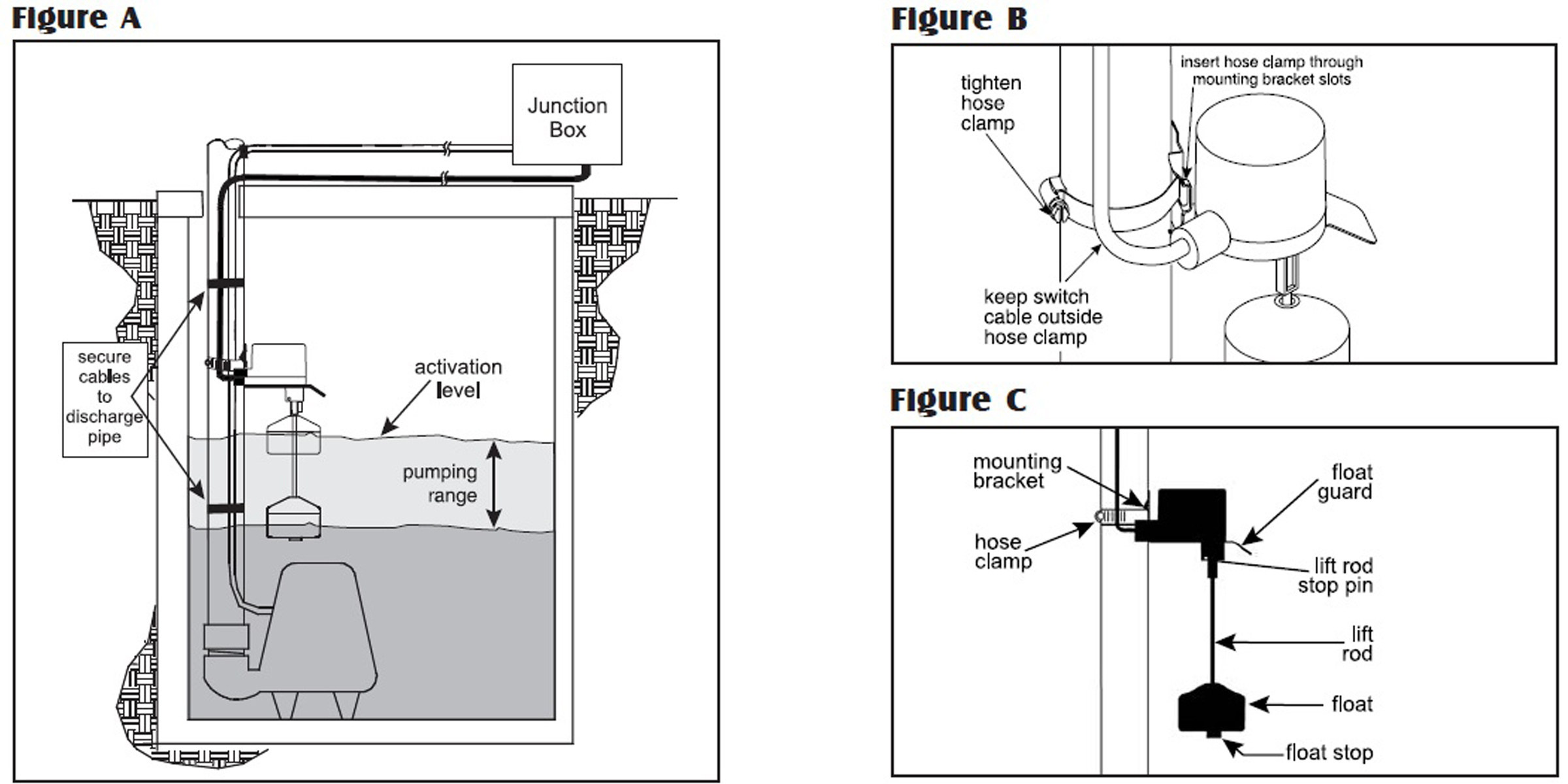 Pump Float Switch On Septic Tank Float Switches For Wiring Diagram