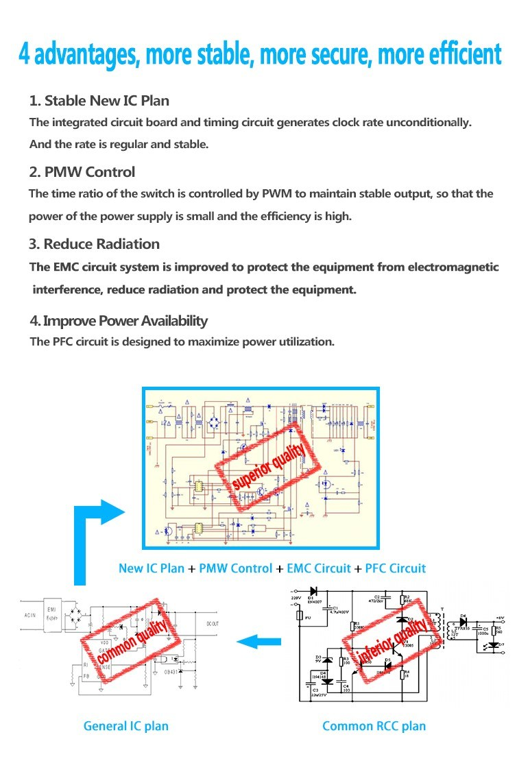 9v Effects Ac Dc Power Eu Switching Adapter China Output Supply Which Product Will Be Matched For