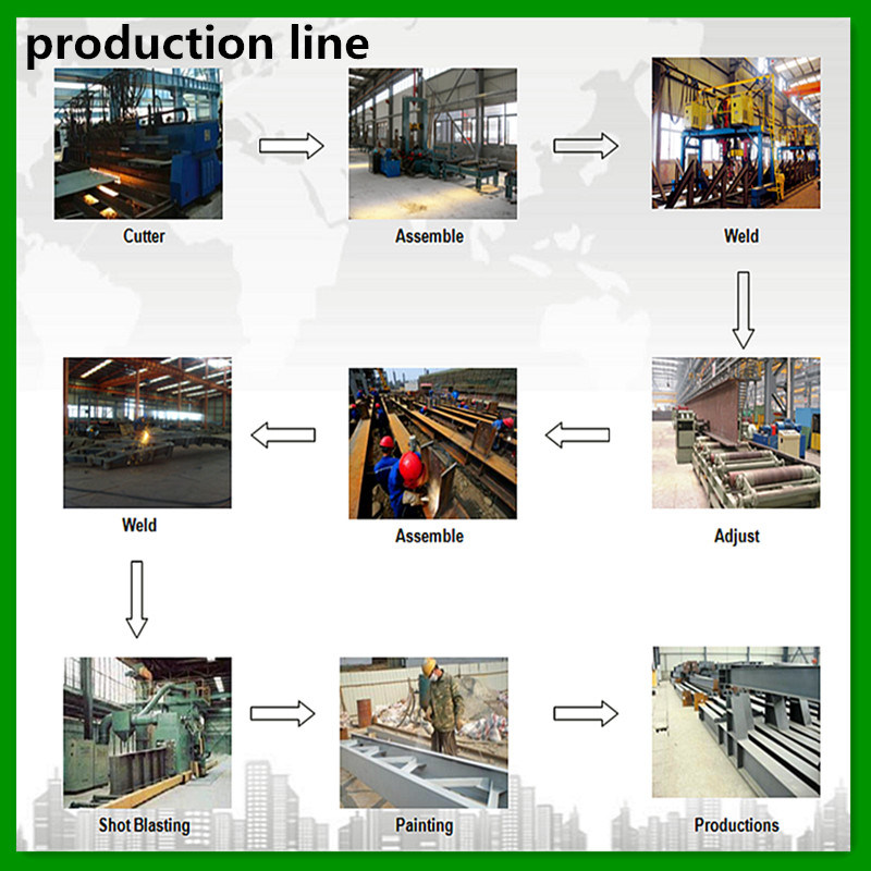 Method of Construction of Steel Frame Structure - China ...