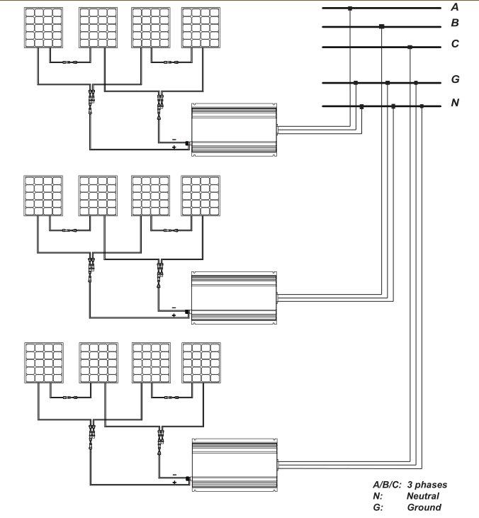 1000w micro inverter  grid