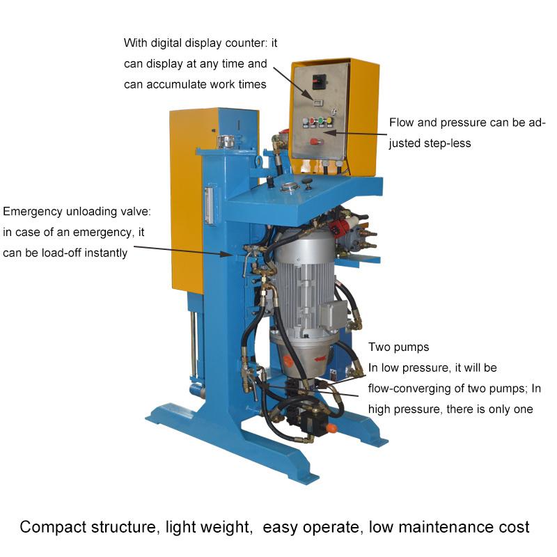 Se utiliza para el mortero de yeso cemento 0 75 l min de la bomba de la lechada se utiliza - Utilidades del yeso ...