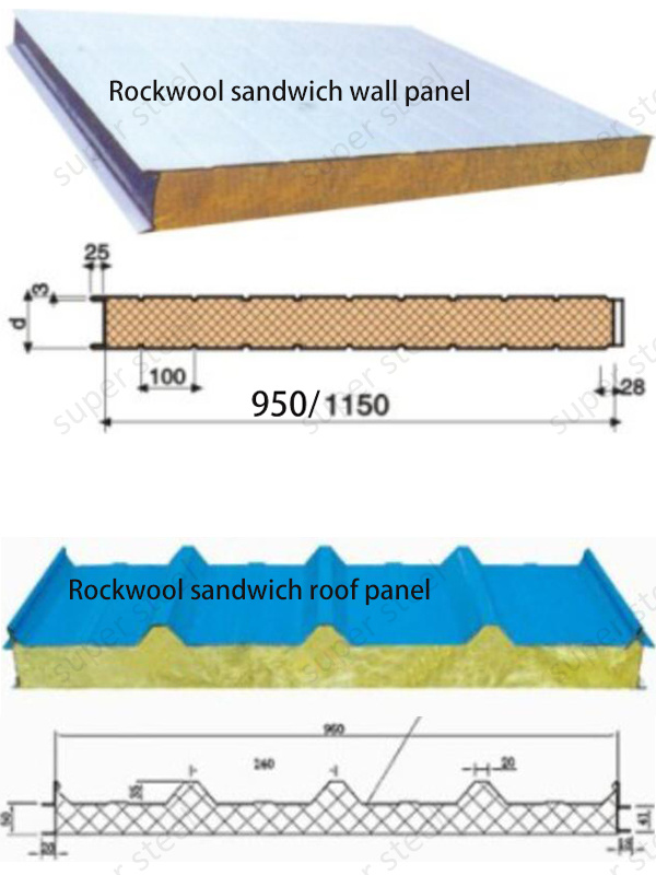 Insulation Rockwool Sandwich Panel Specification for Roof and Wall