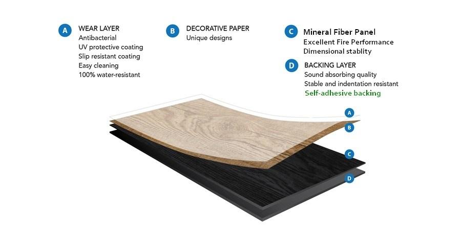 Fireproof AntiSlip Easy Clean Panel Alternative Ceramic Tile For - Ceramic tile protective coating