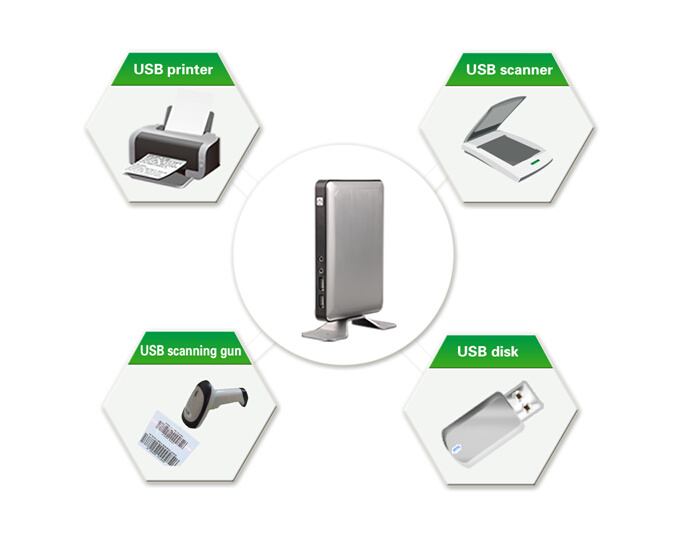 Supporting USB Printer /Scan Gun/Scanner Linux Thin Client (X5)
