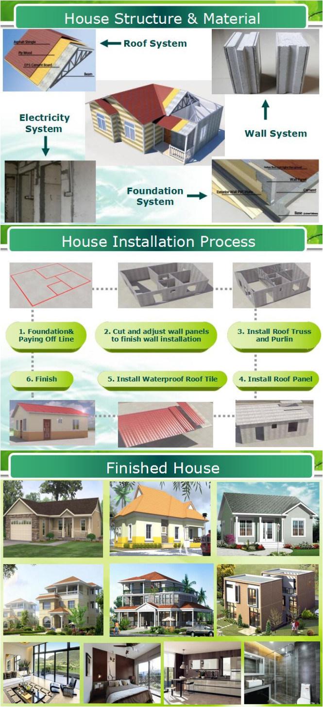 Prefabricados modulares móviles de la casa casa móvil de acero ...