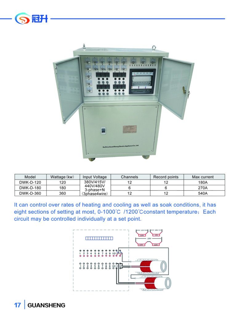 120kw 12 Channels Common Type Post Weld Heat Treatment Equipment Pwht Wiring Diagram