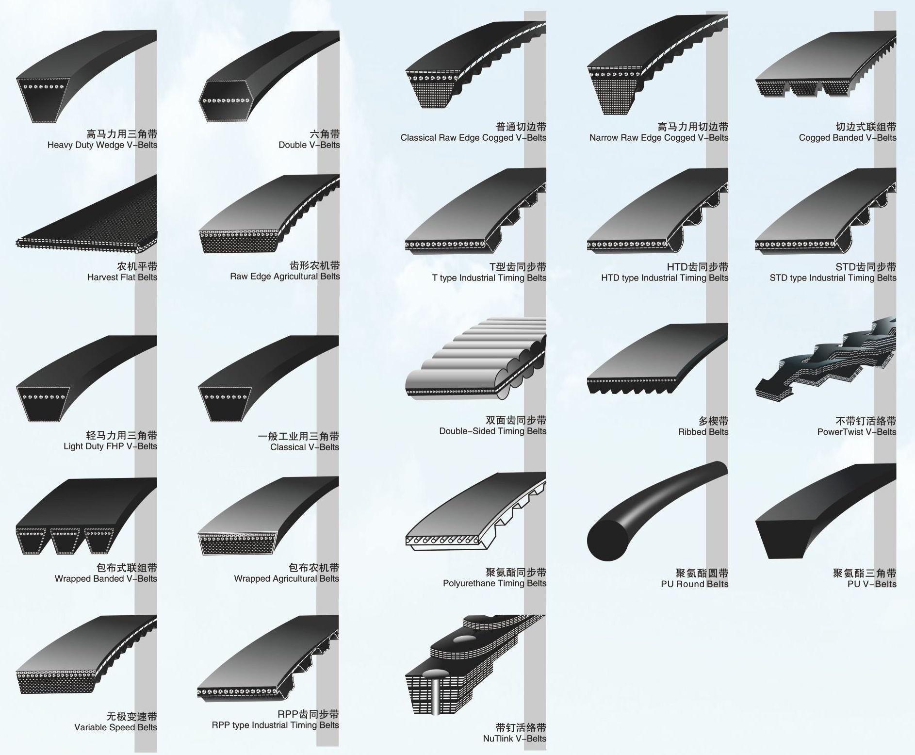 V Belt Sizes >> Poly V Belts In Little Sizes Pj336 Pj263 China V Belt V Belt