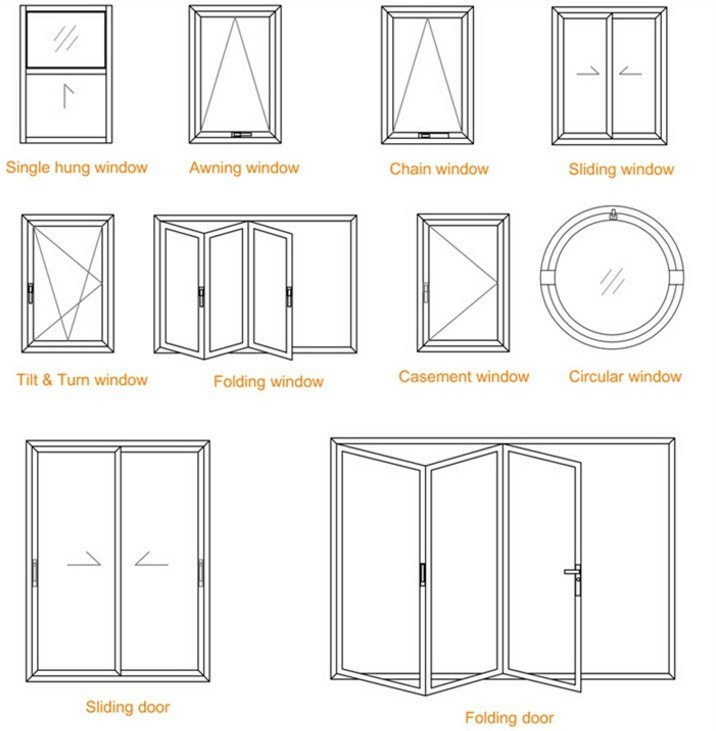 Architectural Sliding Door Aluminuum Frame Two Way Opening Design