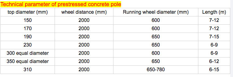Prestressed Concrete Electric Pole Making Machine