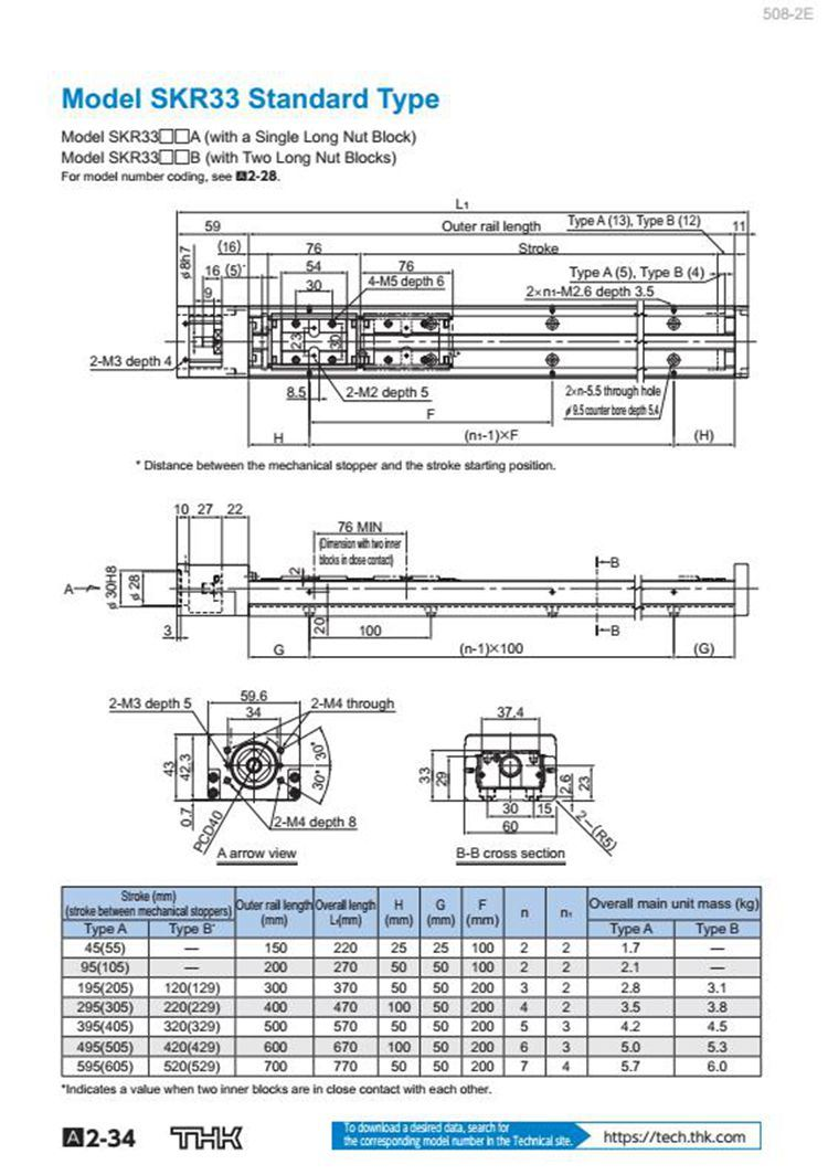 Thk Linear Actuator Skr33 Skr3306 Skr3310 Skr3320 Skr3306a Skr3306b Schematic We Supply Almost All Kinds Of Motion Products At Competitive Prices Production Series As Below Lm Guide Hsr Shs Ssr Shw Srs Scr Epf