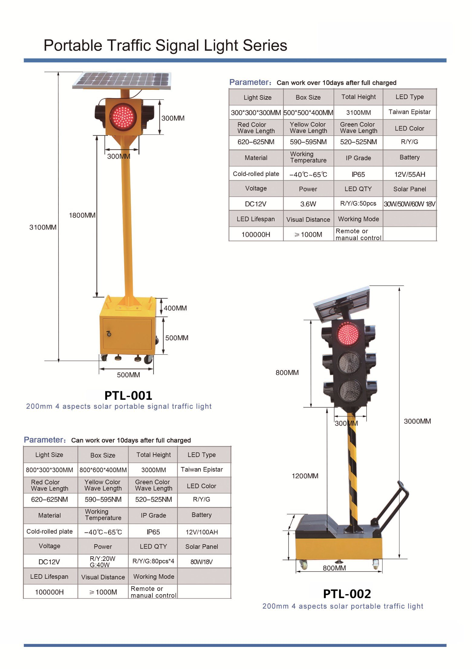 Portable Led Traffic Light Control Signals Trafficsignallightcontroldiagram3 And Other Locations To Flows Of Lights