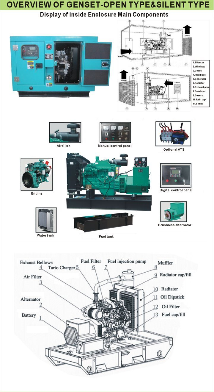 Cummins 3 9 Engine Diagram Nta855g2a Electric Genset Mercedes 350 Kva With You Might Also Like