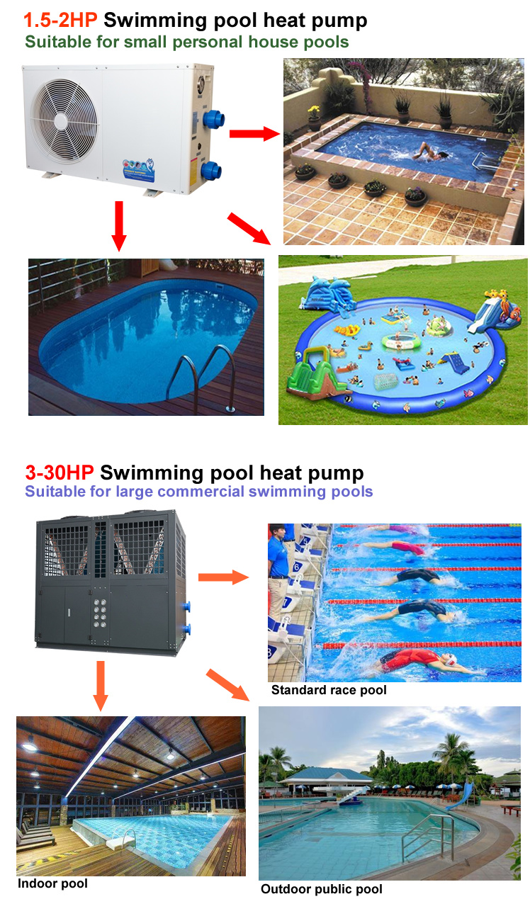 Durable Indoor And Outdoor Swimming Pool Heat Pump Water Heater 2 6 20 Kw Input Power Freestanding Installation China Swimming Pool Heat Pump And Heat Pump Pool Heater Price Made In China Com