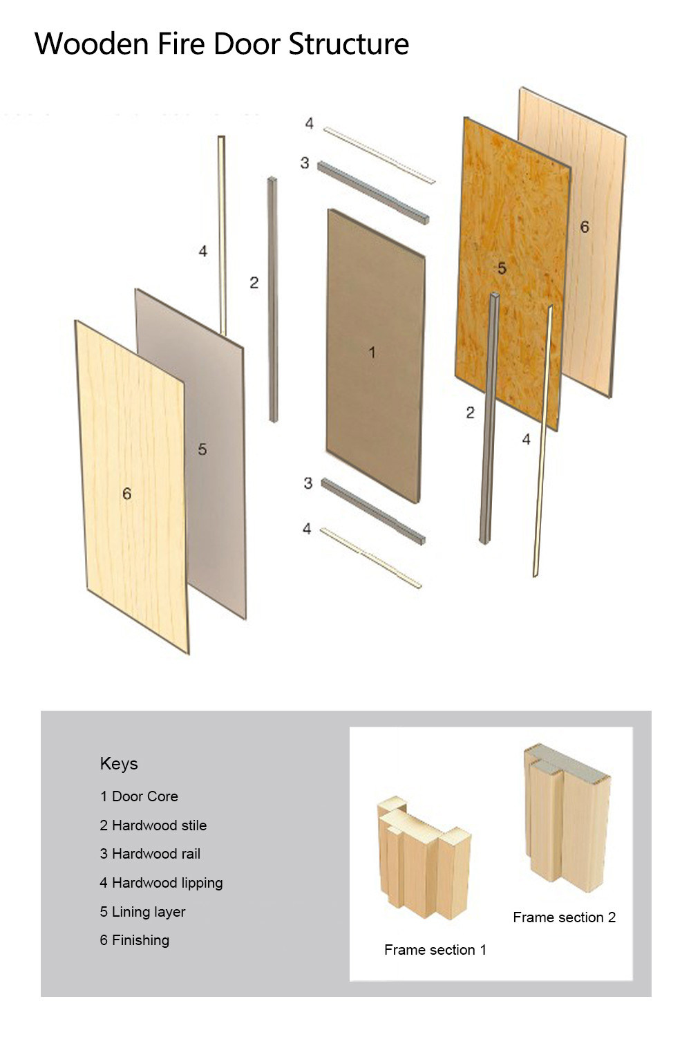 1-1/2 Hour American Standard Timber Fire Rated Door