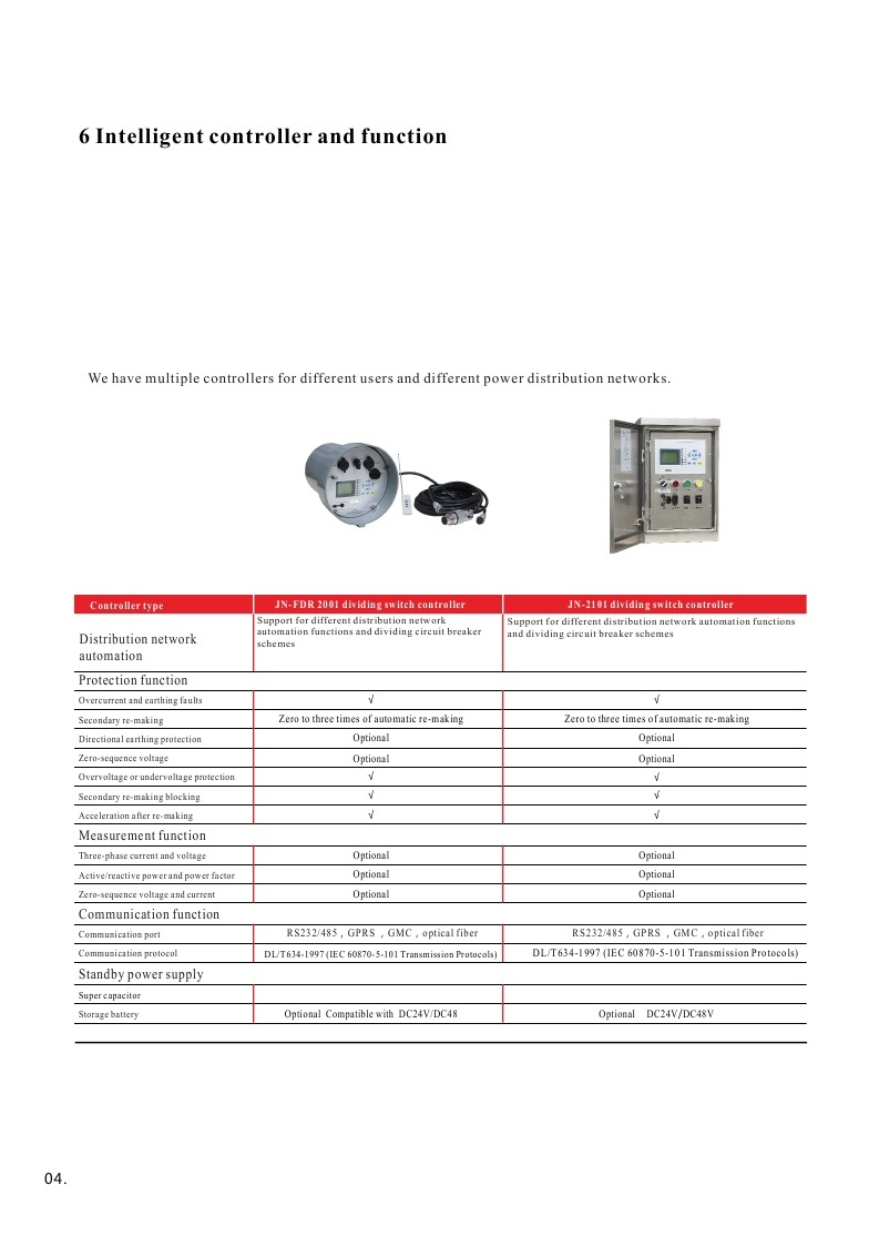 Zw43 12 Outdoor High Voltage Alternating Current Vacuum Circuit Switch We Believe Can Create The Highest Values For Users And Society In Medium Switchgear Industry China