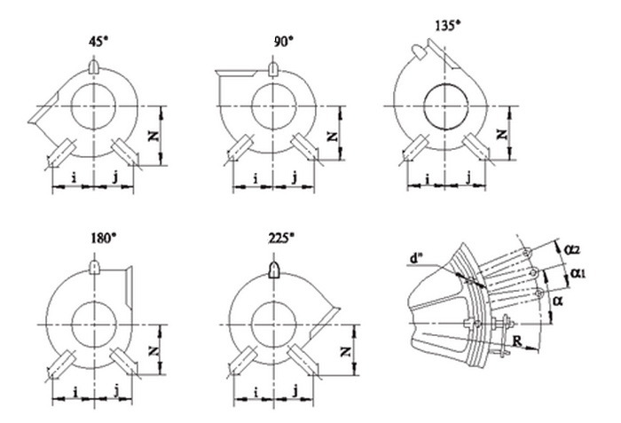 Main classifications of Centrifugal fan