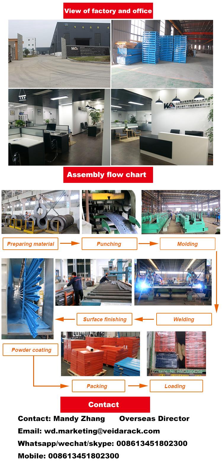 [Hot Item] Industrial Warehouse Storage Radio Shuttle Heavy Duty Pallet  Rack manufacturer