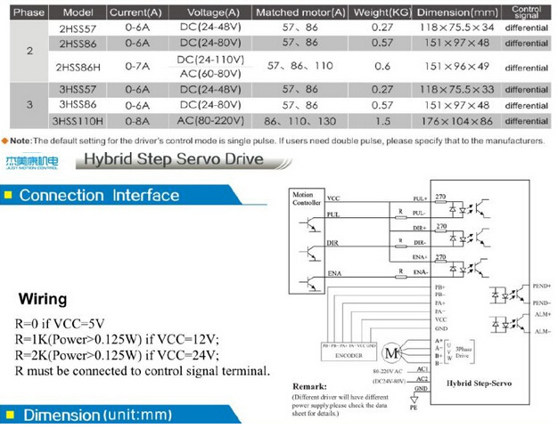 Alle Produkte zur Verfügung gestellt vonShenzhen Just Motion Control ...