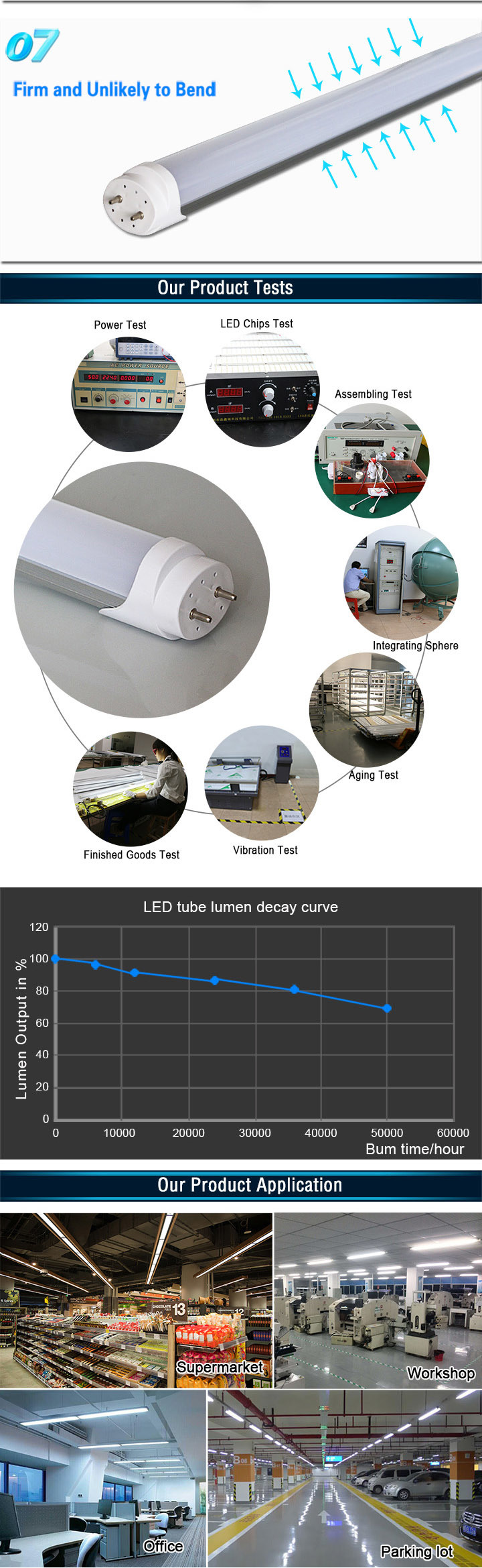 Aluminum Housingmilky Lens 180 Degree 100 120lm W T8 Led Tube Light Circuit With Epistar Chips China Detailes
