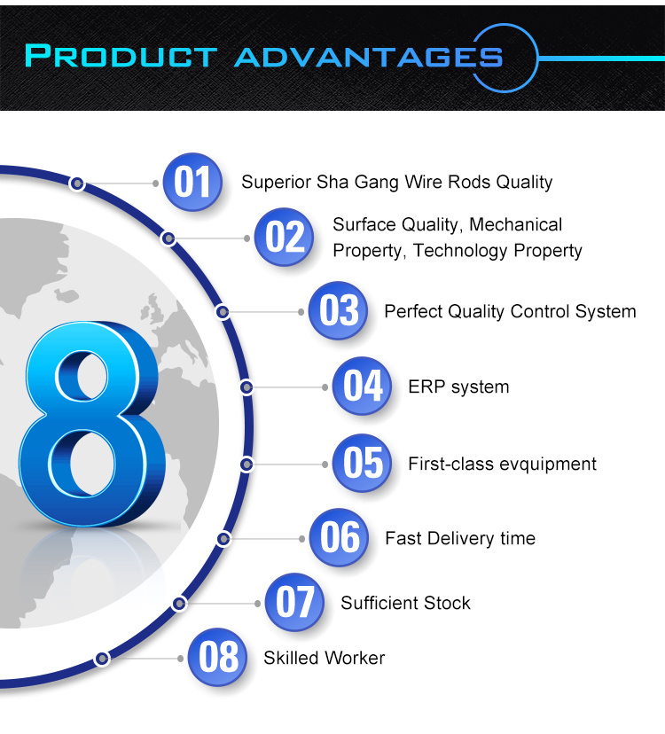 Alle Produkte zur Verfügung gestellt vonTaixing Hongye Steel Wire ...