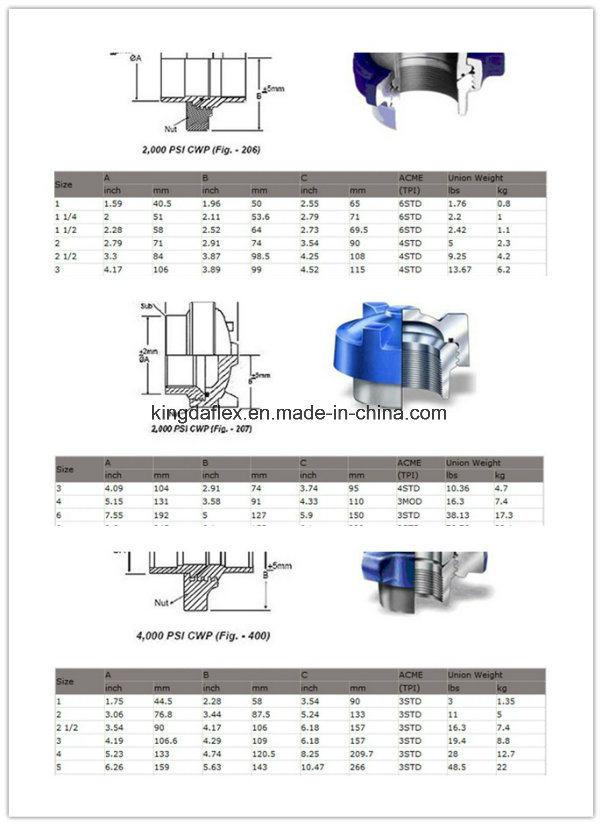API Standard 4 Inch Figure 206 Hammer Union 2000psi - China