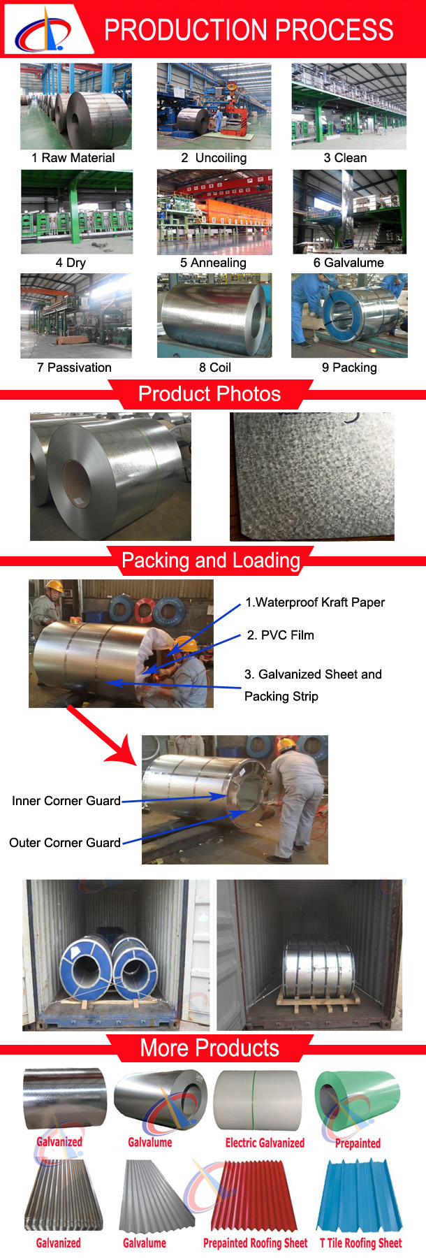 SGLCC Cold Rolled Aluzinc Coated Galvalume Steel Coil