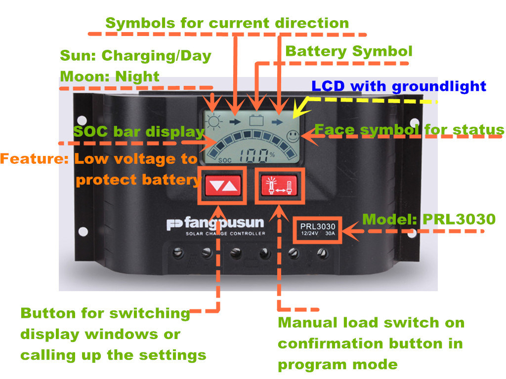Smart Expo Ce Rohs 30amp Solar Home System Lcd Display 12v 24v Details About 30a Charge Controller Regulator Pwm Product Description
