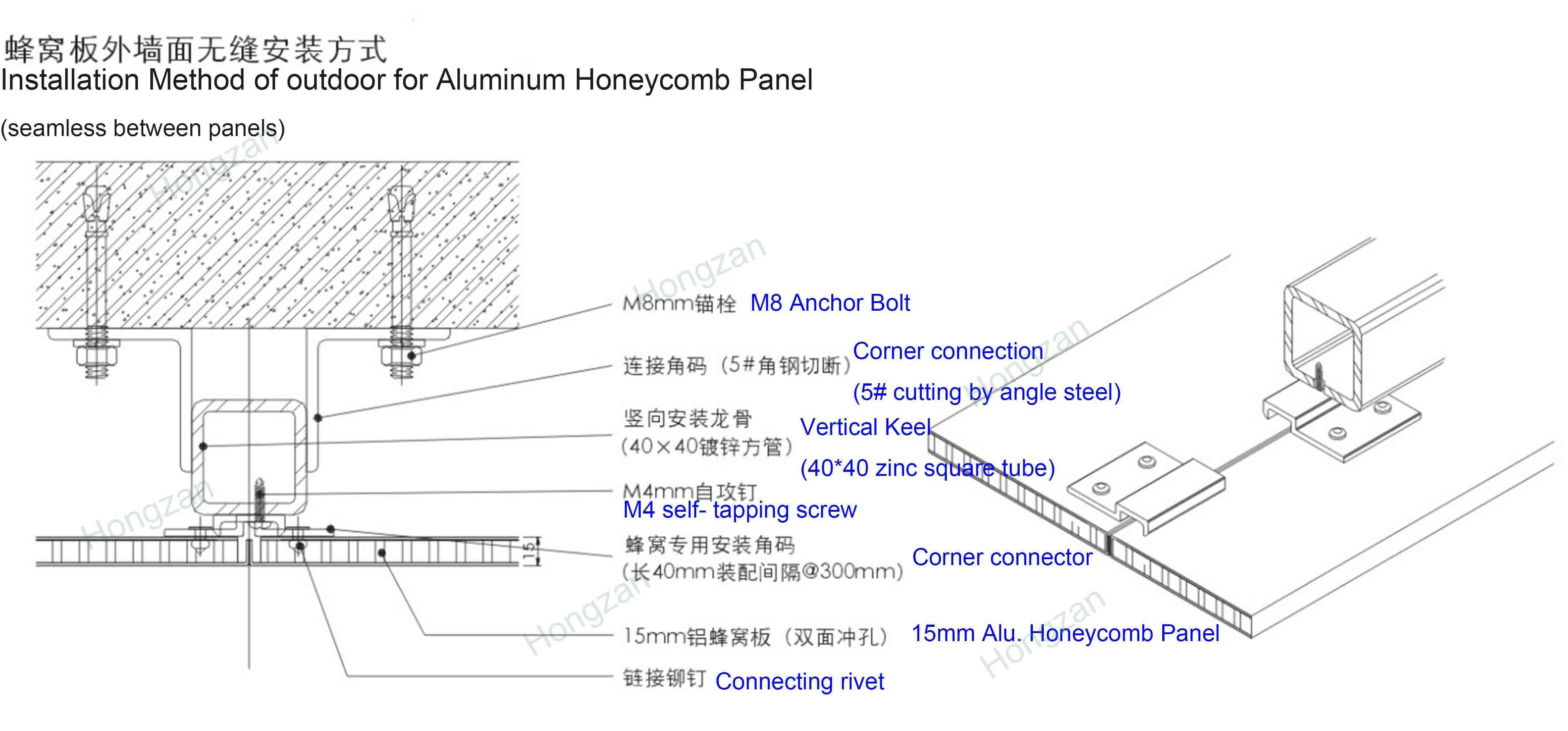 Curtain Wall Technical Data Www Stkittsvilla Com