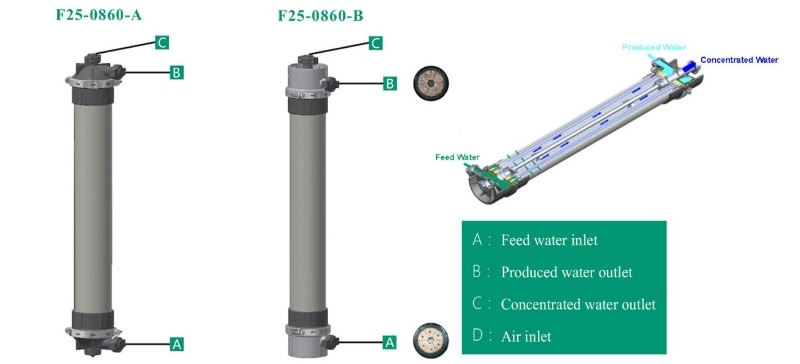 Highly-Antifouling Water Purifier PVDF Hollow Fiber Ultrafiltration Membrane