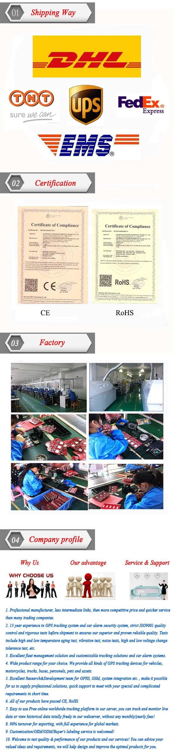 Quectel Company