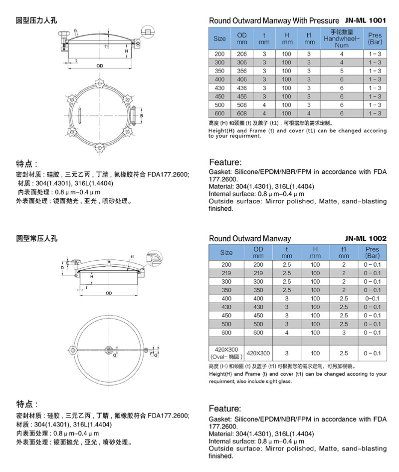 Stainless Steel Sanitary Round Type Tank Manhole Cover (JN-ML1002)