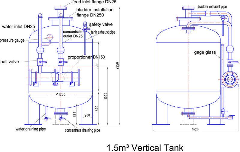 Hot Selling Horizontal Foam Bladder Tank for Fire Foam System