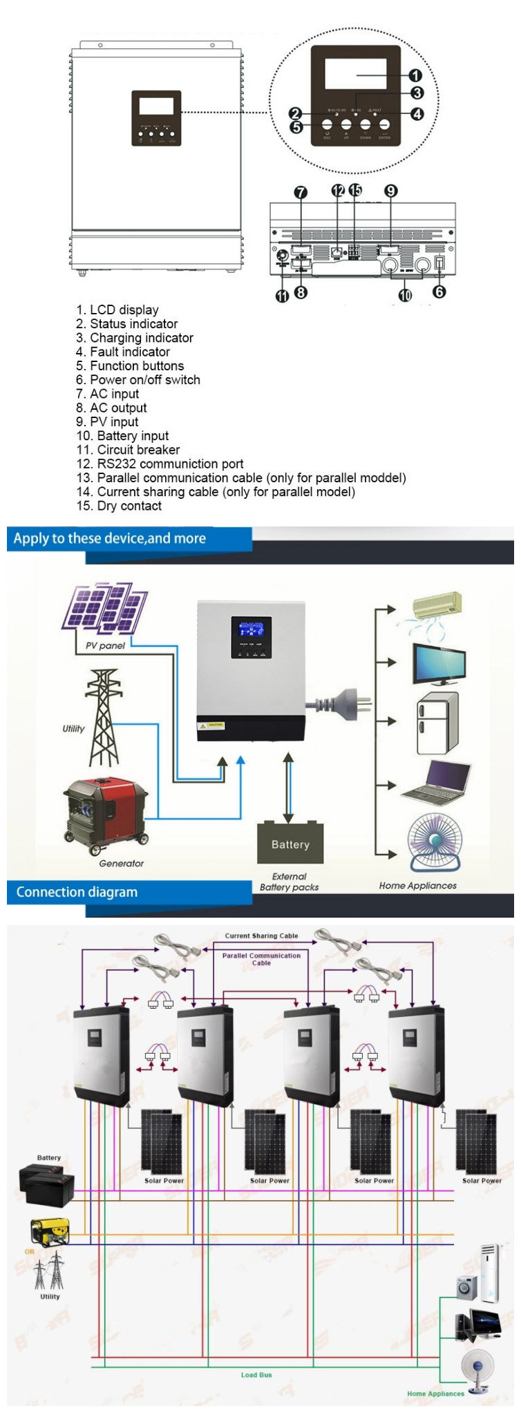 Smart Expo Pure Sine Wave Off Grid Hybrid Solar Inverter Design Of The 3 Kva Modified Should Look Like This Can Power All Kinds Appliances In Home Or Office Including Motor Type Such As Tube Light Fan Refrigerator And Air Conditioner
