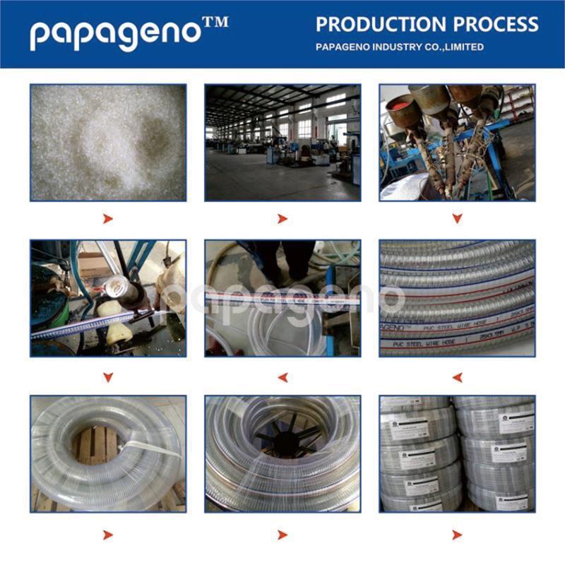 Alle Produkte zur Verfügung gestellt vonPapageno Industry Co., Limited