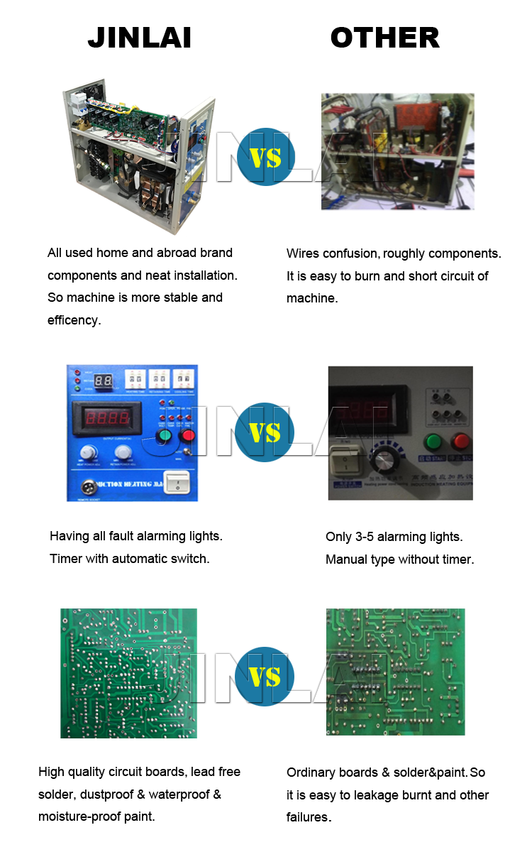 Steel Iron Heat Treatment Induction Heating Hardening Machine Jl 40 Circuits Further Heater Schematic On China Supplies Power Supply Questions And Answers