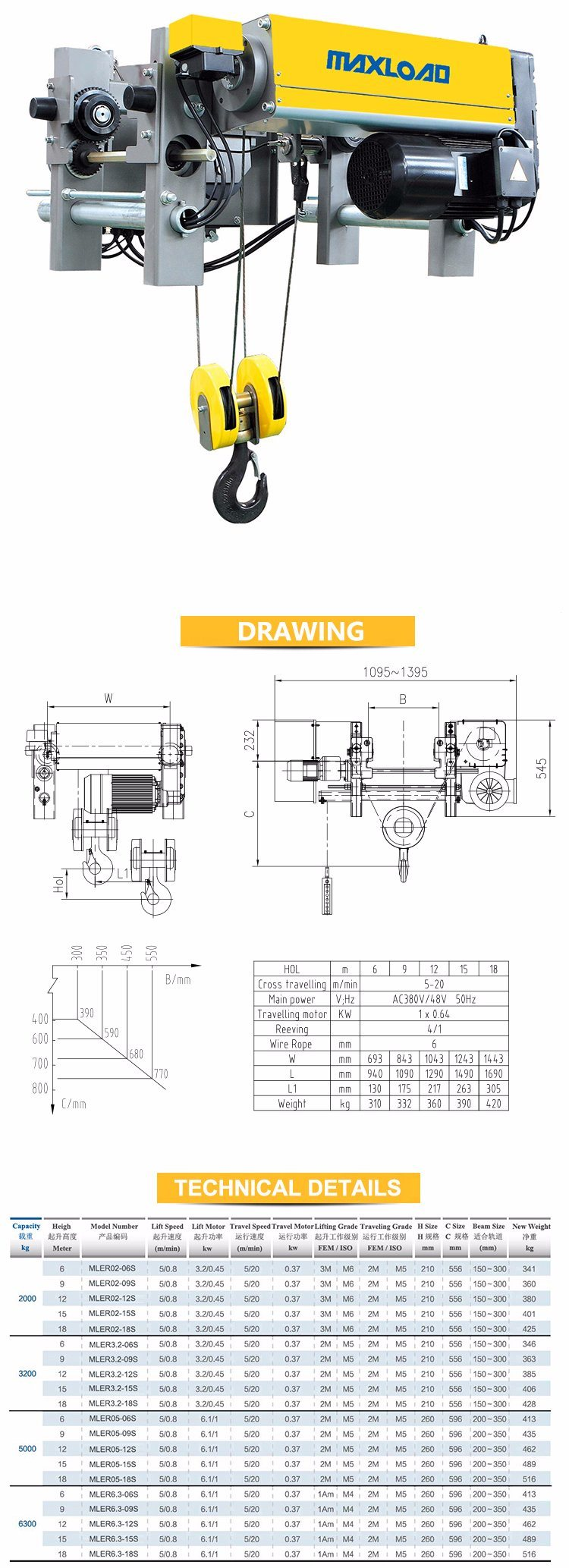 380 Volts Wiring Diagrams Overhead Crane Ask Answer Diagram Motor On Parts 3200kg 3 2 Ton European Design Wire Rope Electric Gantry Hoist Rh M Made In China Com