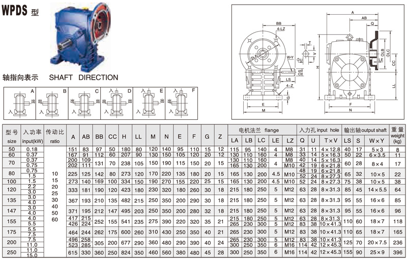 China Wps Wpds Worm Gear Motor Reducer Gearbox for Mixer - China Worm  Gearbox, Worm Reducer | Made-in-China.com