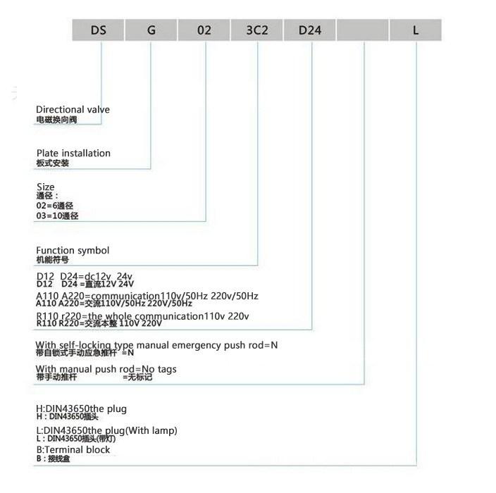 High Quality Hydraulic Solenoid Directional Control Valve Dsg 02 3c4